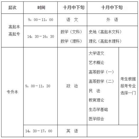 2021年成人高考考试时间安排.jpg