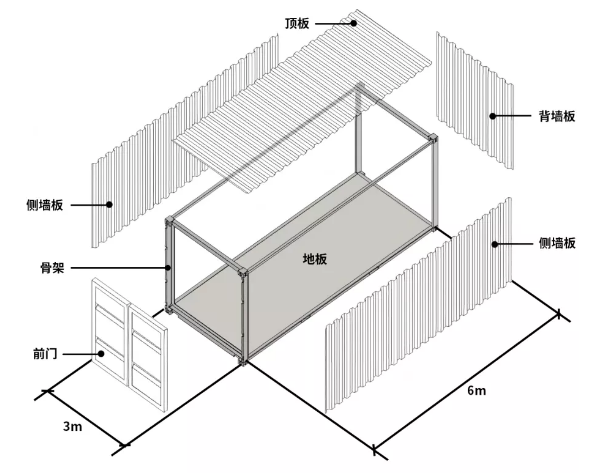箱式板房构造