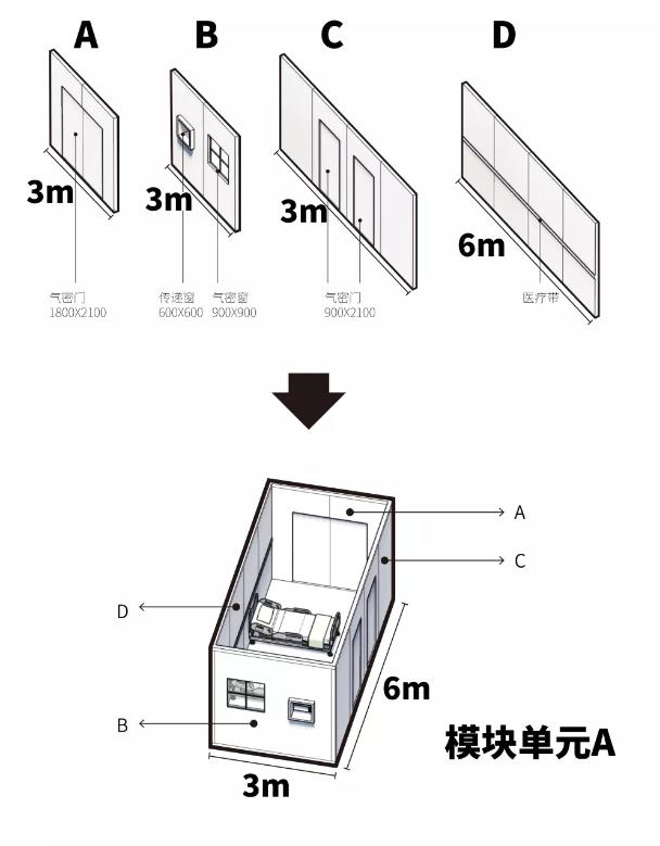 箱式板房构造1