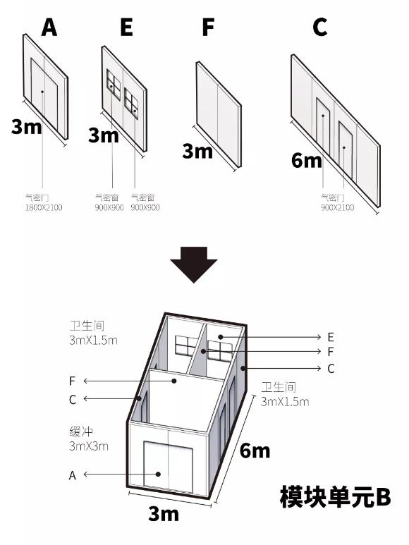箱式板房构造2