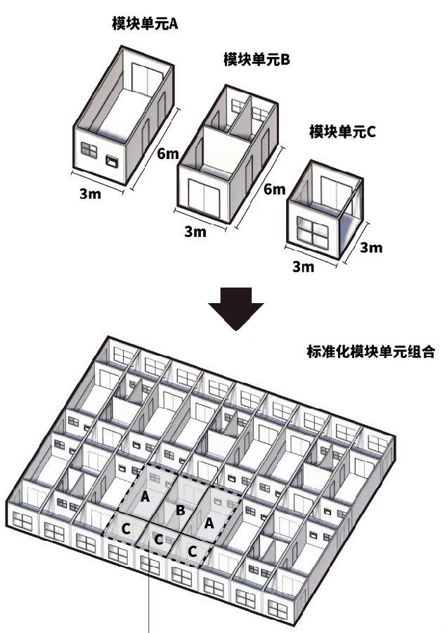 箱式板房构造3