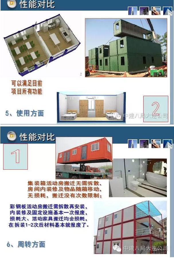 箱式板房 PK 彩钢板房5