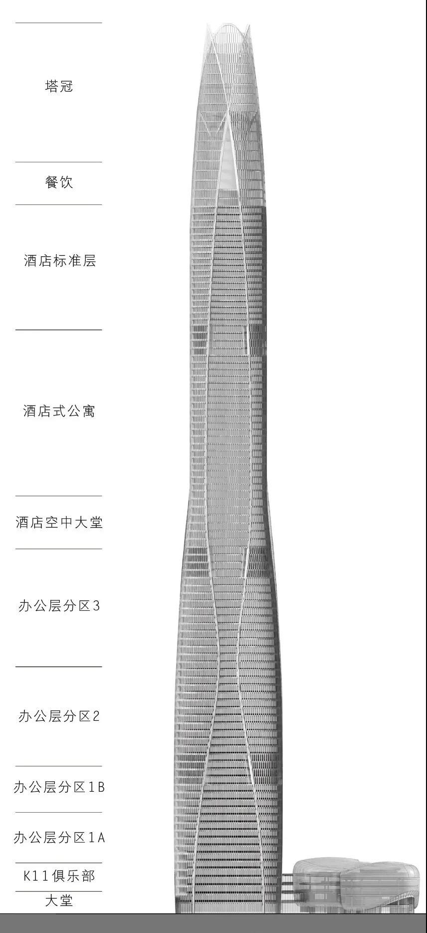 天津周大福金融中心北立面效果图